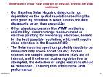 dependence of our r d program on physics beyond the solar neutrinos