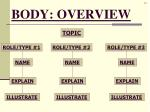 body overview