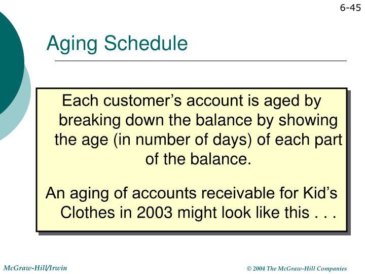 Aging Schedule
