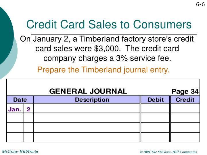 Credit Card Sales to Consumers