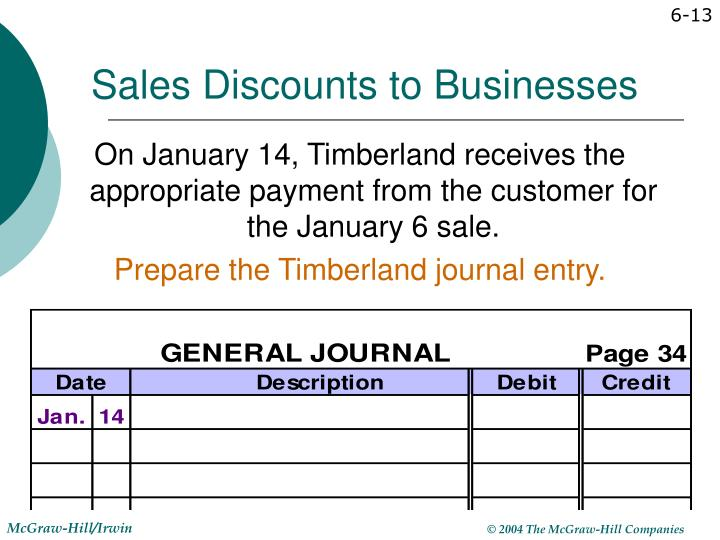 Sales Discounts to Businesses