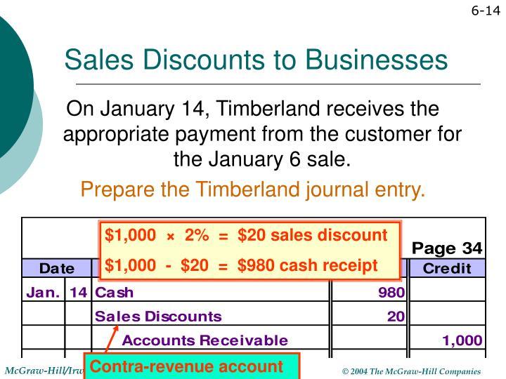 Contra-revenue account