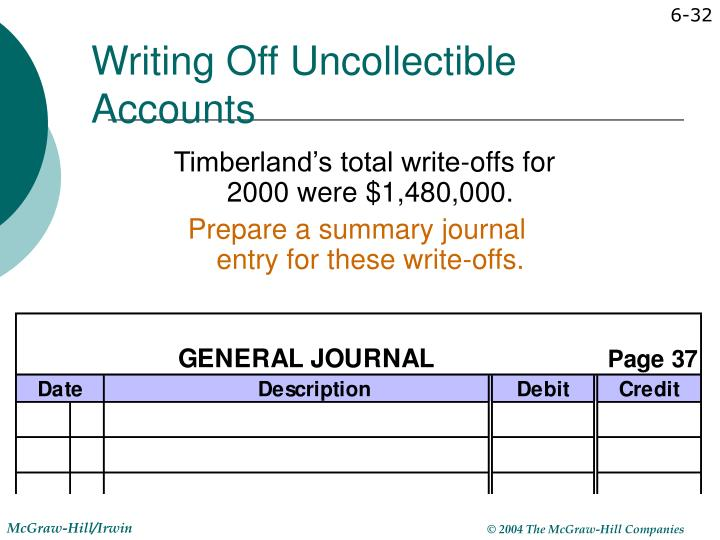 Writing Off Uncollectible Accounts