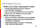 eft debit process