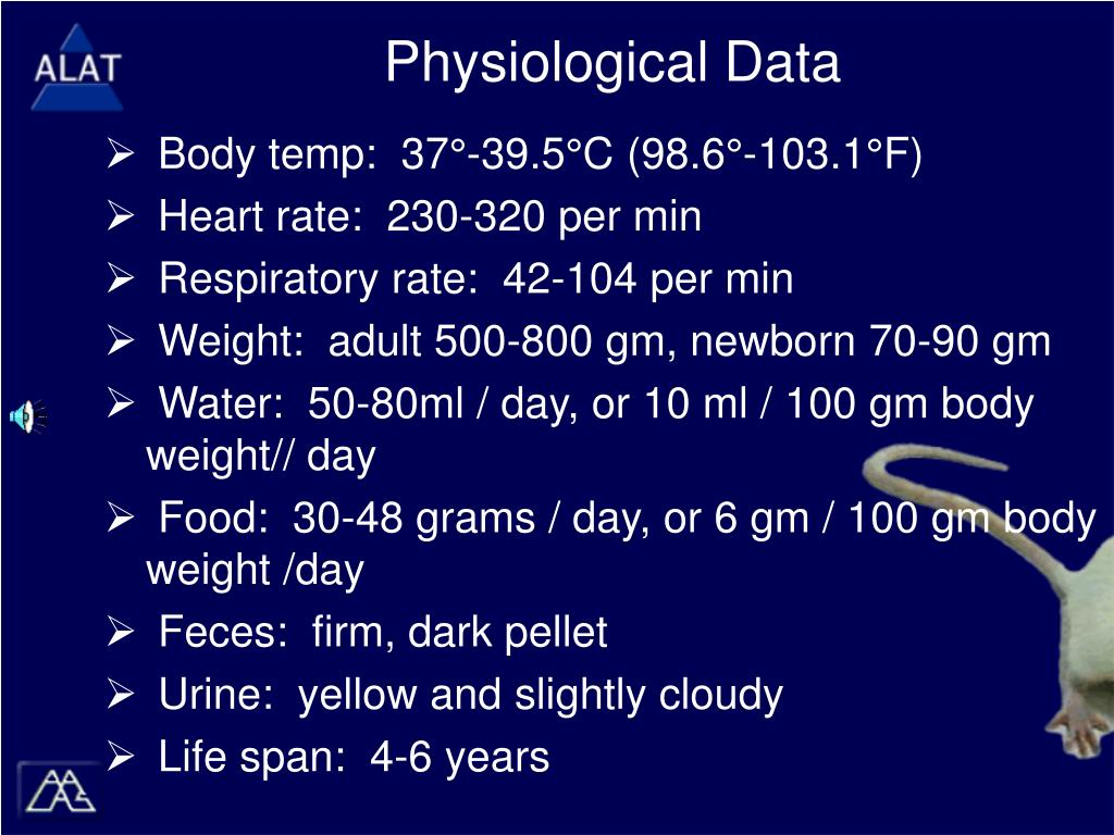 Physiological Data