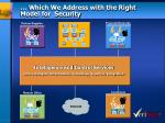 which we address with the right model for security