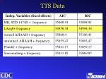tts data