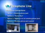 telephone line2