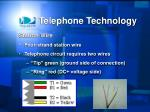 telephone technology1