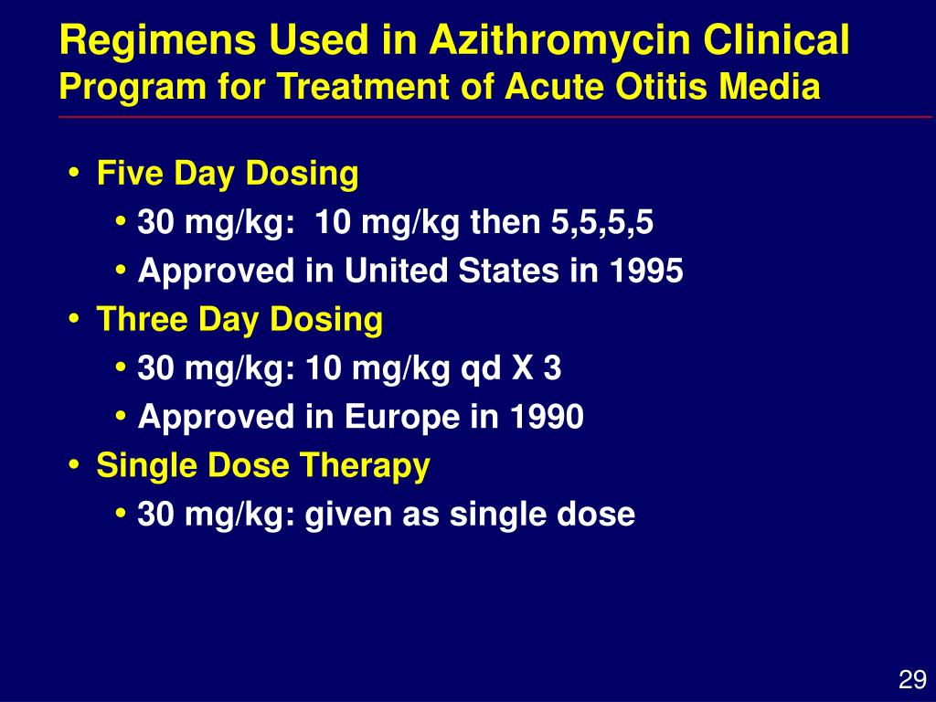 Regimens Used in Azithromycin Clinical