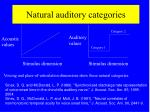 natural auditory categories
