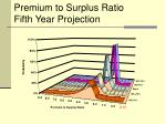 premium to surplus ratio fifth year projection