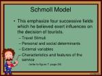 schmoll model