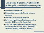 counselors clients are affected by public policy and legislation everyday