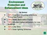environment protection and enhancement ideas