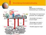 stroomlijning informatiehuishouding