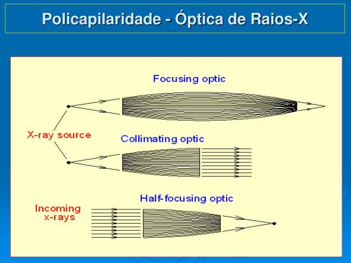 Policapilaridade - Óptica de Raios-X