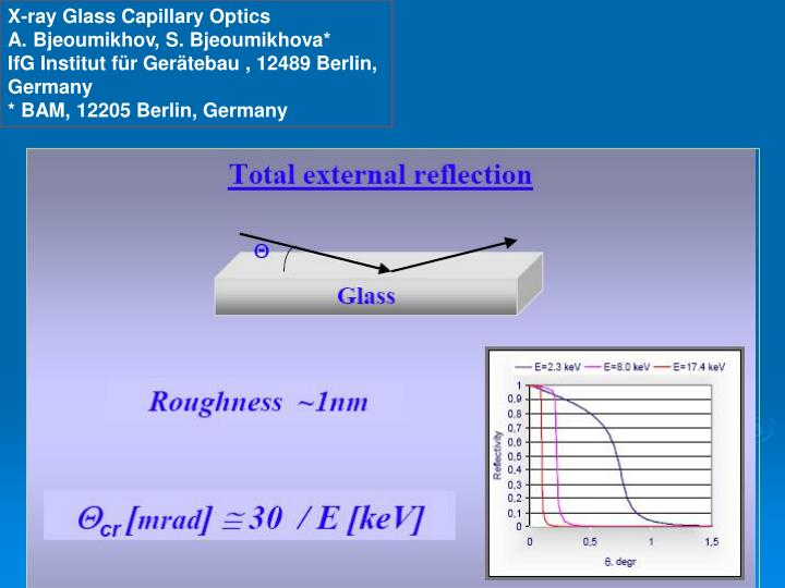 X-ray Glass Capillary Optics