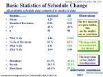 basic statistics of schedule change all available schedule data compared to analyzed data