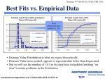 best fits vs empirical data