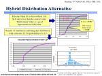 hybrid distribution alternative1