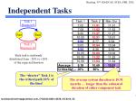 independent tasks1