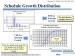 schedule growth distribution