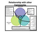 relationship with other frameworks