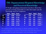 tm organizational required knowledge and perceived knowledge