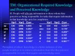 tm organizational required knowledge and perceived knowledge1