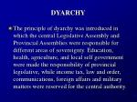 dyarchy