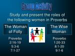 study and present the roles of the following women in proverbs