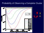 probability of observing a complete cluster