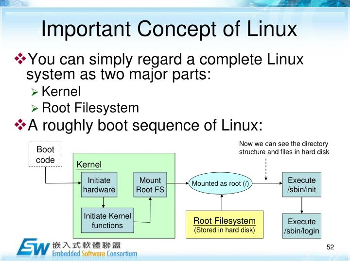Important Concept of Linux