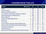 yunan stan in thalati1