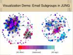 visualization demo email subgroups in jung