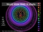 world wide web k shells