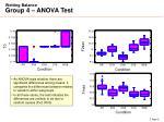 wetting balance group 4 anova test
