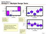wetting balance group 4 multiple range tests