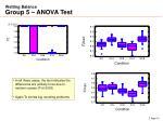 wetting balance group 5 anova test