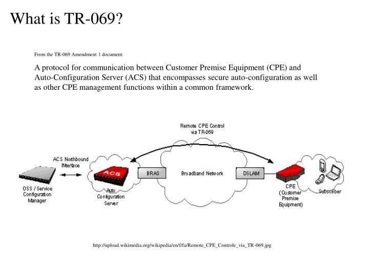What is TR-069?