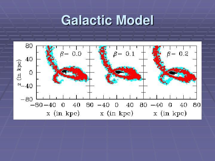 Galactic Model