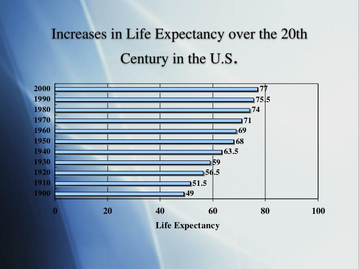 low life expectancy in developing country of Cuba went from high to low birth rate in the 1970s, but the problem that comes in the package with the increase of life expectancy is an aging population a young population means high mortality of young population and thus a low life expectancy (haiti, african countries.