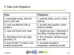 2 risks and mitigations