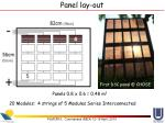 panel lay out