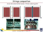 strings composition