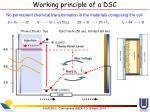 working principle of a dsc