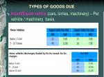 types of goods due1