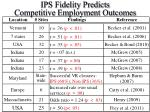 ips fidelity predicts competitive employment outcomes