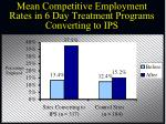 mean competitive employment rates in 6 day treatment programs converting to ips